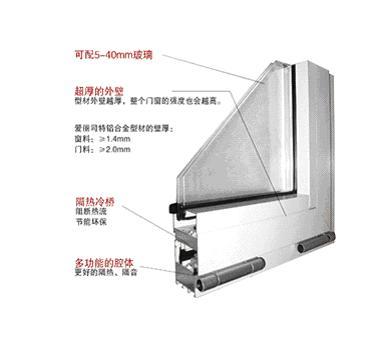 当然,目前市面上断桥铝合金窗相对来说,价格还是比较高的.