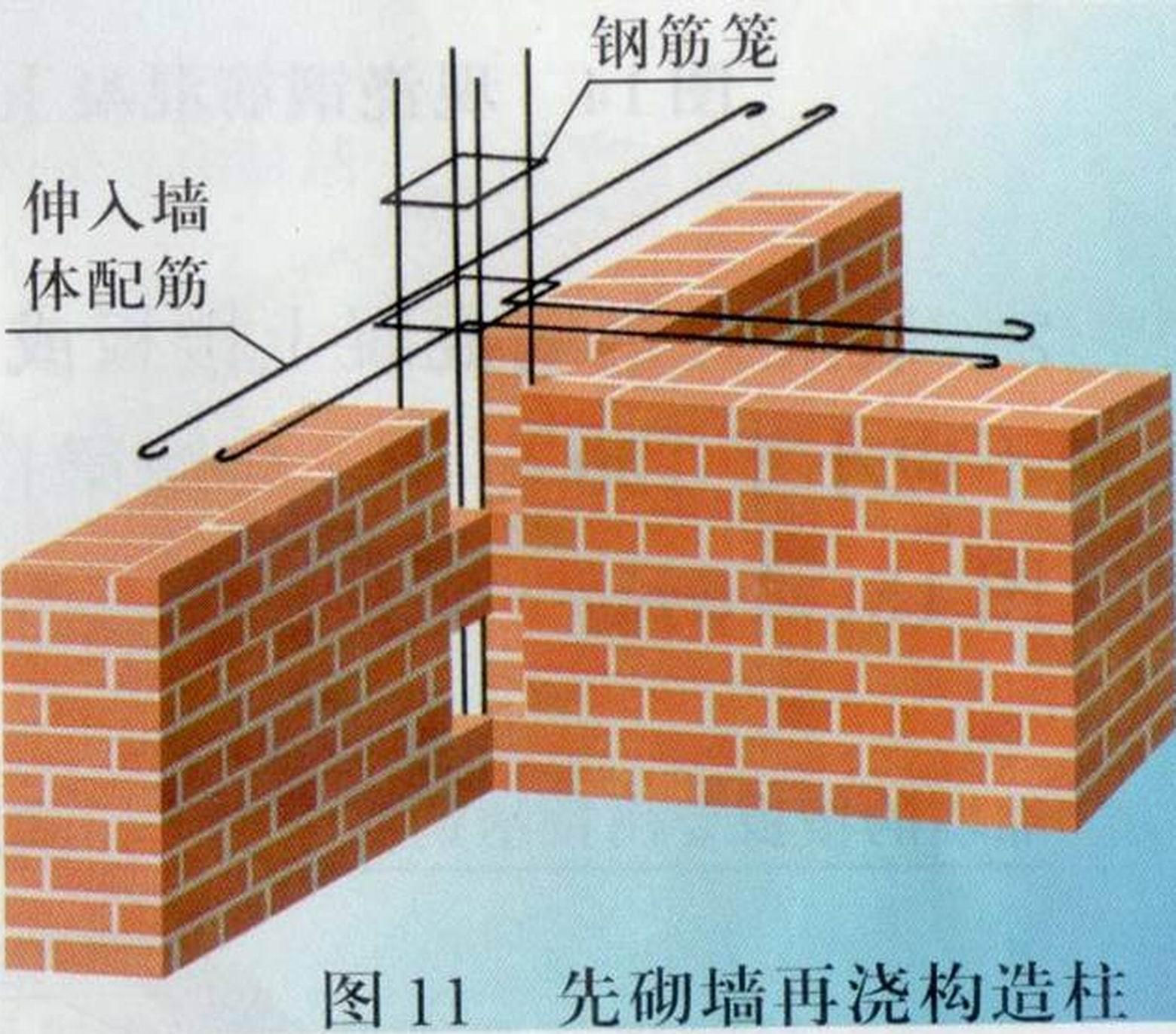 农村地圈梁钢筋结构图