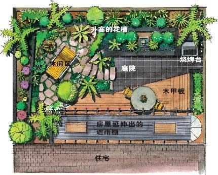 别墅设计 三种方案演绎小庭院的精彩图片