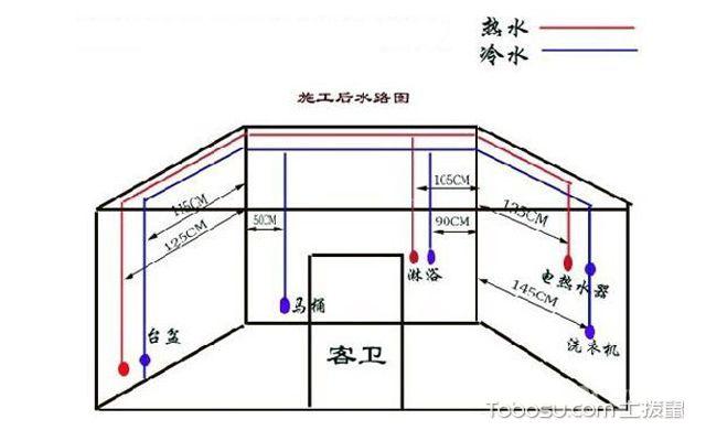室內裝修布線圖【相關詞_ 室內裝修電工布線圖】